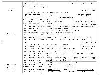 Реквизиты ИП образец