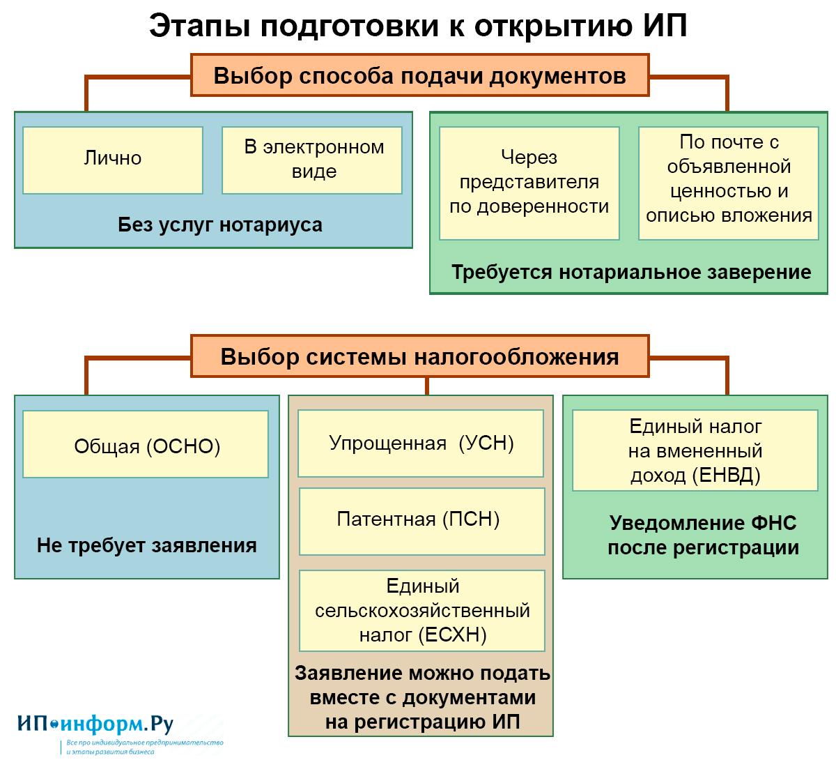 Претензия по договору поставки некачественного товара